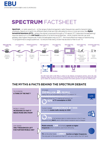 spectrum_factsheet_preview.png